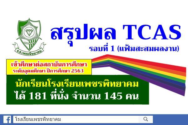 สรุปผล TCAS รอบที่ 1 (แฟ้มสะสมผลงาน) ปีการศึกษา 2563 นักเรียนโรงเรียนเพชรพิทยาคม ได้ 181 ที่นั่ง จำนวน 145 คน