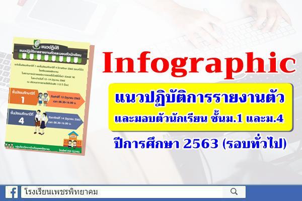 Infographic แนวปฏิบัติการรายงานตัวและมอบตัวนักเรียน ชั้นม.1 และม.4 ปีการศึกษา 2563 (รอบทั่วไป)