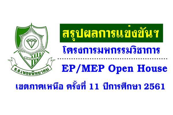 สรุปผลการแข่งขันฯ โครงการมหกรรมวิชาการ EP/MEP Open Houseเขตภาคเหนือ ครั้งที่ 11 ปีการศึกษา 2561